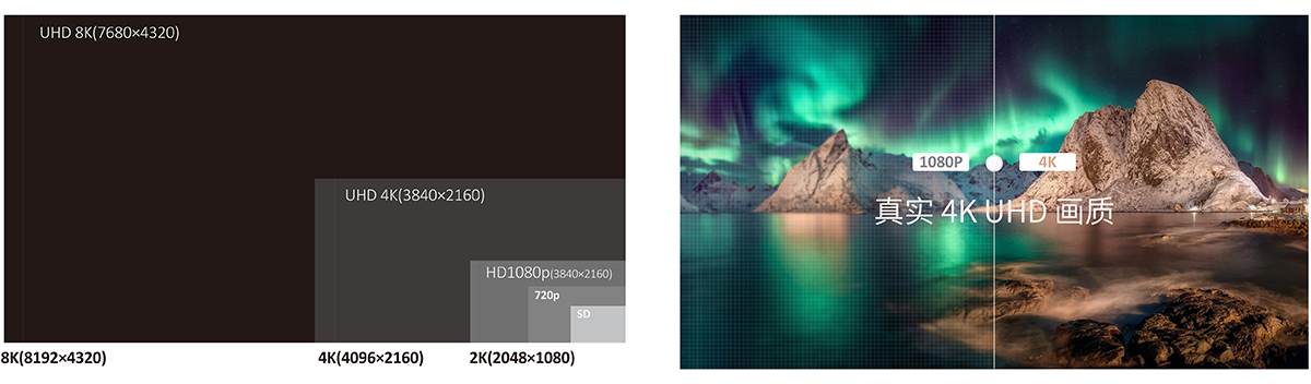 24英寸8K HDR 监视器